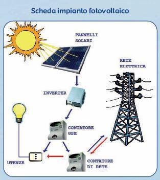 impianto_fotovoltaico24d56725192172